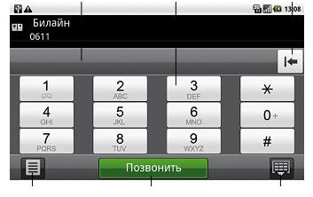 Программа для звонков