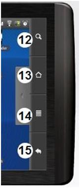Кнопки расположенные на экране