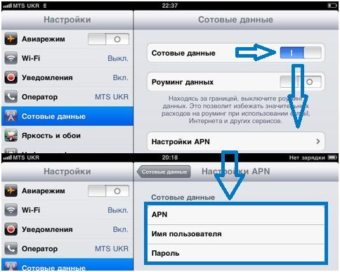 Получения мобильного доступа