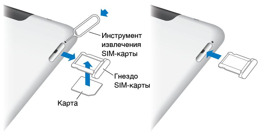 Слот под nanoSIM-карты