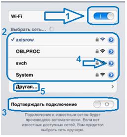 Активация беспроводной сети