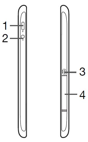 Элементы управления на боковых панелях