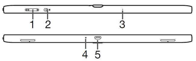 Верхняя и нижняя части