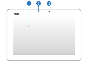 Элементы управления на передней панели