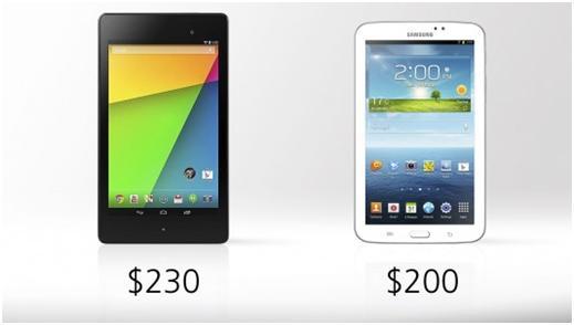 Стоимость планшетов