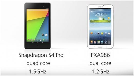 Процессоры двух планшетов