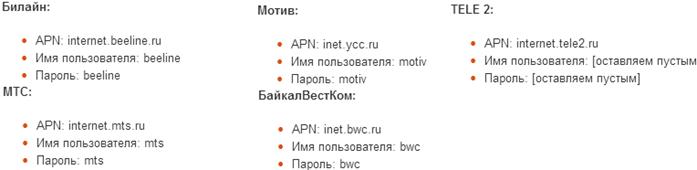 Информация от провайдеров