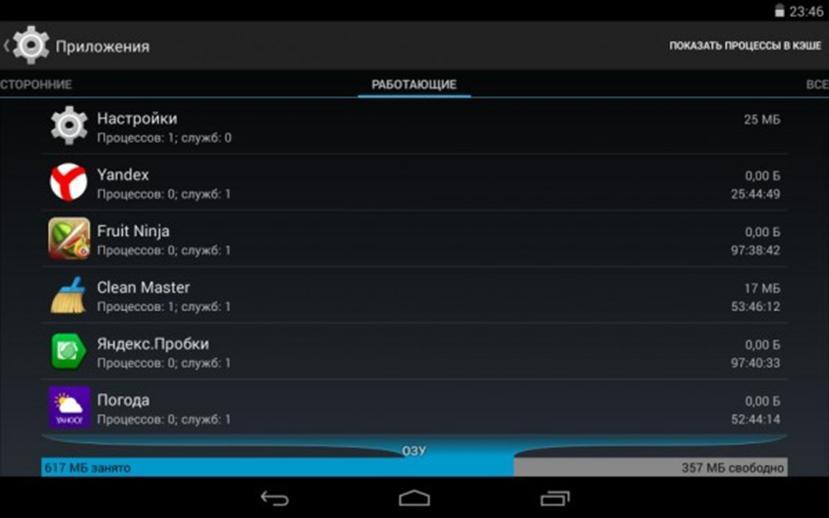 Приложения Которое Показивает Загрузку Процессора Андроид