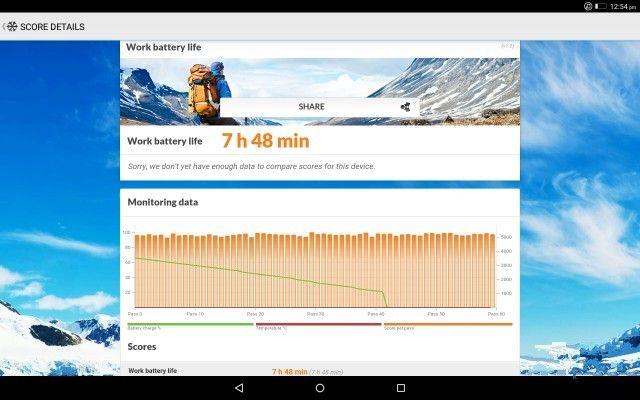 Обзор планшета Леново Йога 3 Про